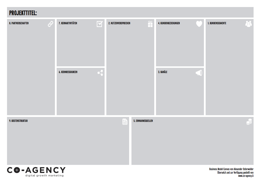 business_model_canvas_coagency